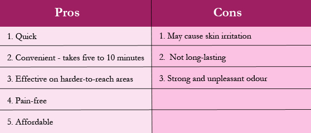 pros and cons of facial hair removal cream